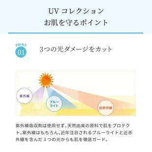 ナチュラグラッセ UVプロテクションベースN 2021 30ml SPF50+ PA+++ の画像 3