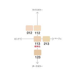 江原道 マイファンスィー グロス フィルム ファンデーション 213 ベージュ 【レフィル】 9g SPF30 PA+++ の画像 2