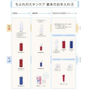ちふれ 美白乳液 W 【詰替用】 <医薬部外品> 150ml の画像 3