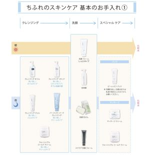 ちふれ 美白乳液 VC 【詰替用】 <医薬部外品> 150ml の画像 3