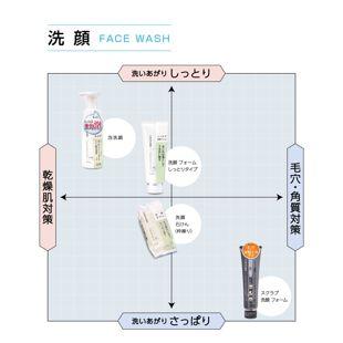 ちふれ 泡洗顔 180ml の画像 3