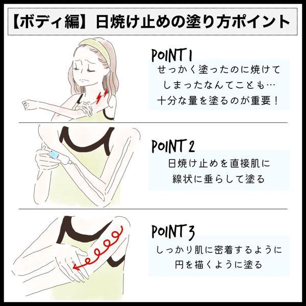 日焼け止めの正しい塗り方とは? 顔やボディへの使い方や量、メイク時の使い方のコツまで徹底解説!の画像